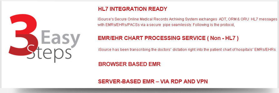 HL7,EMR,EHR Integrated Transcription
